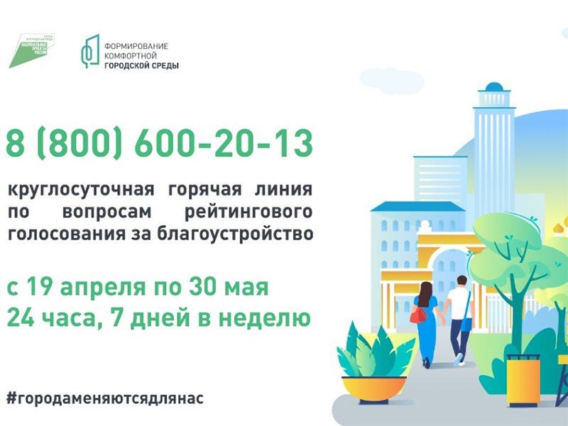 Развитие сайта Петровск оформление и раскрутка сайта